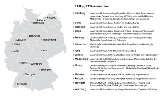 Abb. 2: CARE for CAYA Konsortium Deutschland