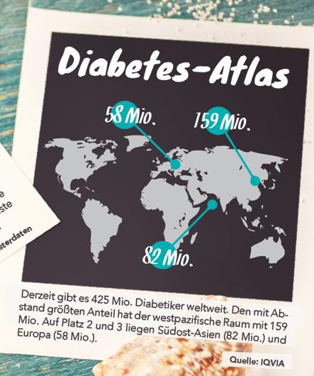 Diabetes Atlas