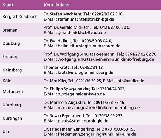 Tab. 1: Teilnehmende Zentren für Patientenzuweisungen.