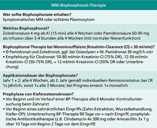 MM-Bisphosphonat-Therapie