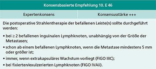 Konsensbasierte Empfehlung 10. E 46