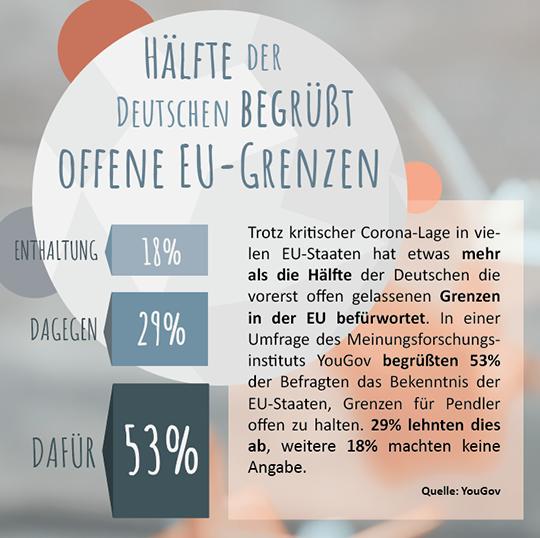 Netzfund 1 - Die Hälfte der Deutschen begrüßt offene EU-Grenzen