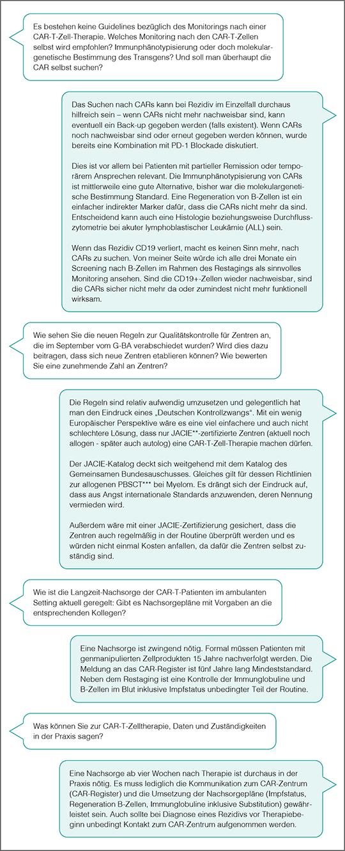 Textverlauf Fragen & Antworten Dr. Wolff, Regensburg.