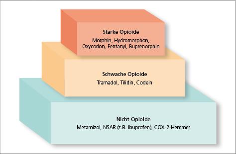 hydrochlorothiazide next day delivery no rx