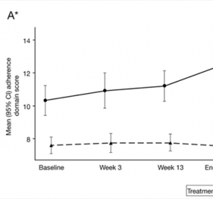 Chronische Eisenüberladung: Deferasirox als Filmtablette zeigt bessere Verträglichkeit
